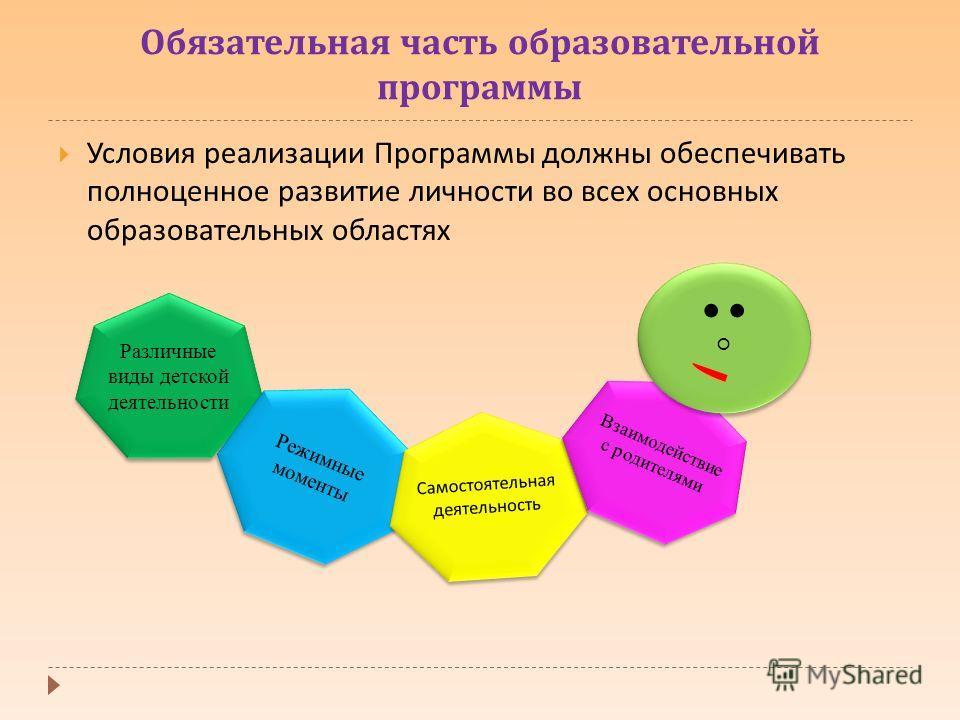 Модель выпускника ДОУ - Владеет основными культурными способами деятельности -Проявляет инициативу и самостоятельность -Положительно относится к миру, к людям,, самому себе, участвует в совместных играх, способен договариваться -Адекватно проявляет с