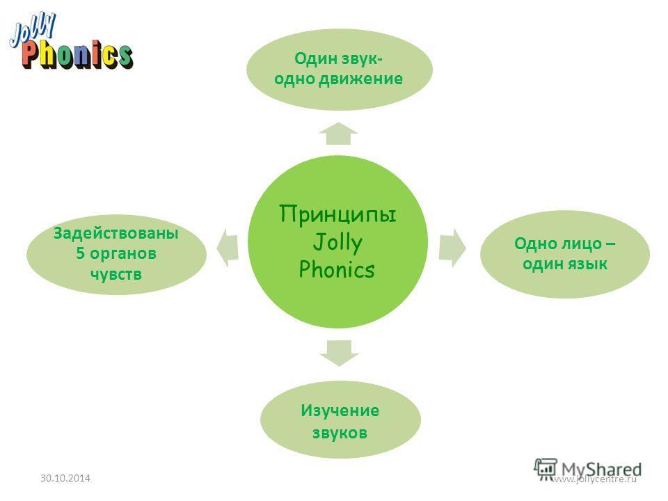 Принципы Jolly Phonics Один звук- одно движение Одно лицо – один язык Изучение звуков Задействованы 5 органов чувств 30.10.2014 www.jollycentre.ru