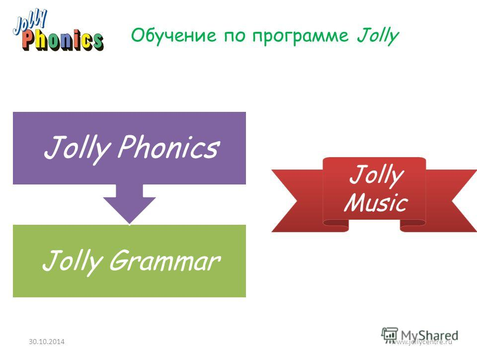 30.10.2014www.jollycentre.ru Jolly Grammar Jolly Phonics Jolly Music Обучение по программе Jolly