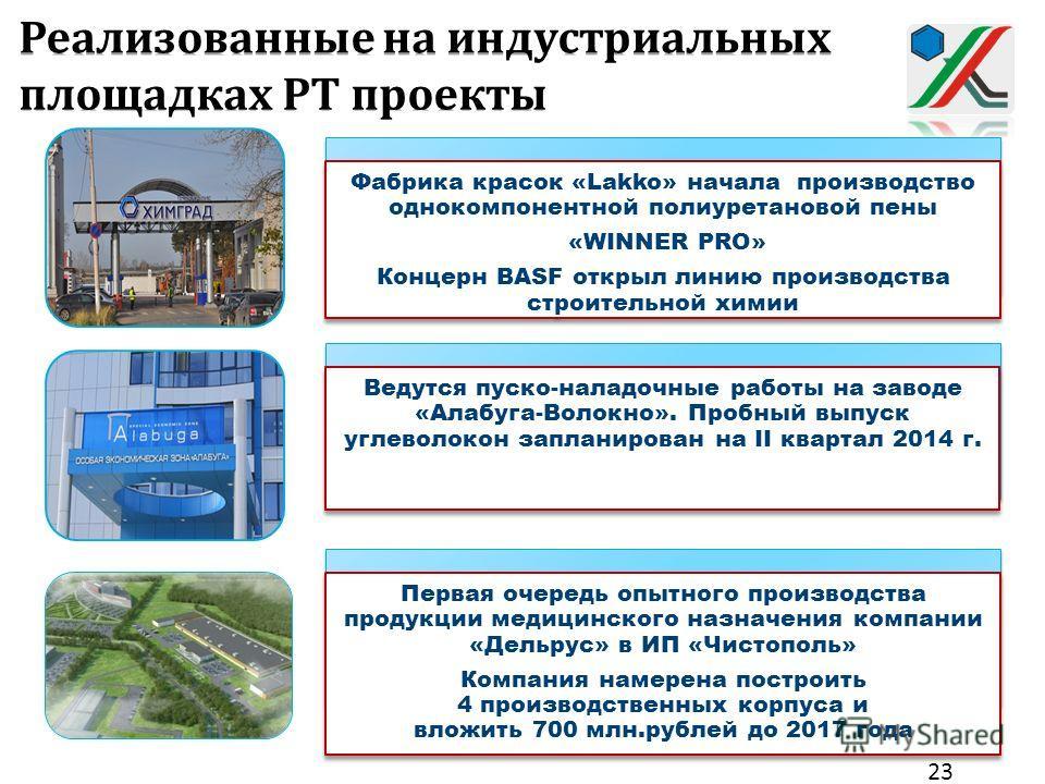Фабрика красок «Lakko» начала производство однокомпонентной полиуретановой пены «WINNER PRO» Концерн BASF открыл линию производства строительной химии Фабрика красок «Lakko» начала производство однокомпонентной полиуретановой пены «WINNER PRO» Концер