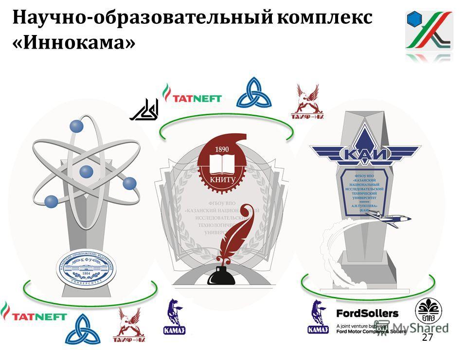 Научно - образовательный комплекс « Иннокама » 27