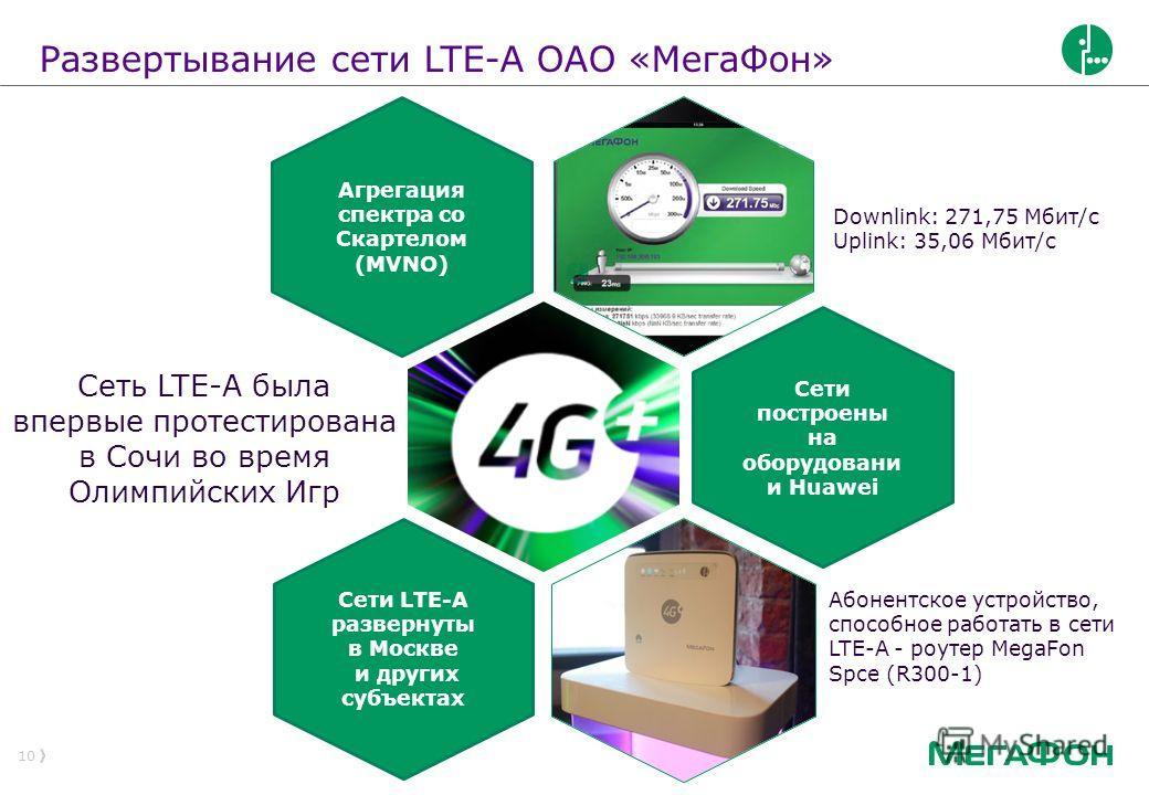 Развертывание сети LTE-A ОАО «Мега Фон» 10 Сети построены на оборудовани и Huawei Агрегация спектра со Скартелом ( MVNO ) Сети LTE-A развернуты в Москве и других субъектах Абонентское устройство, способное работать в сети LTE-A - роутер MegaFon Spce