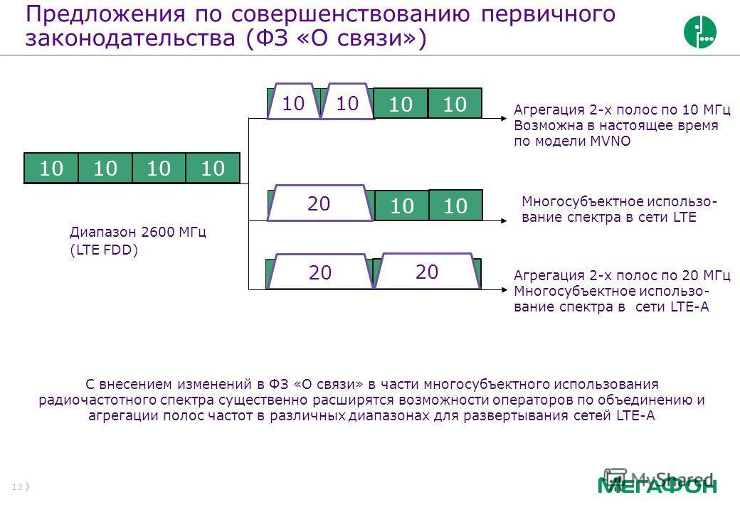 Предложения по совершенствованию первичного законодательства (ФЗ «О связи») 13 10 С внесением изменений в ФЗ «О связи» в части многосубъектного использования радиочастотного спектра существенно расширятся возможности операторов по объединению и агрег