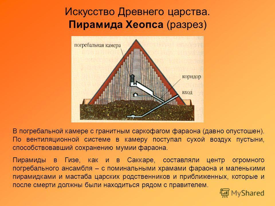 Искусство Древнего царства. Пирамида Хеопса (разрез) В погребальной камере с гранитным саркофагом фараона (давно опустошен). По вентиляционной системе в камеру поступал сухой воздух пустыни, способствовавший сохранению мумии фараона. Пирамиды в Гизе,