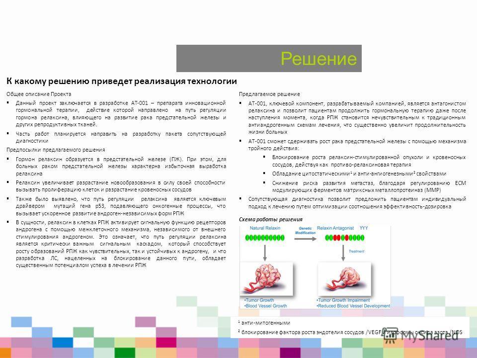 Решение К какому решению приведет реализация технологии Общее описание Проекта Данный проект заключается в разработке AT-001 – препарата инновационной гормональной терапии, действие которой направлено на путь регуляции гормона релаксина, влияющего на