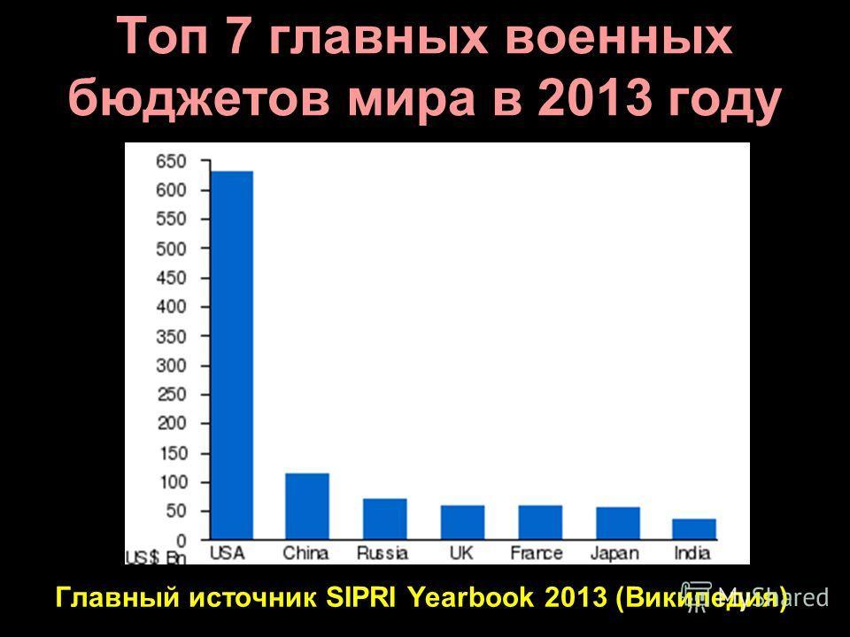 Топ 7 главных военных бюджетов мира в 2013 году Главный источник SIPRI Yearbook 2013 (Википедия)