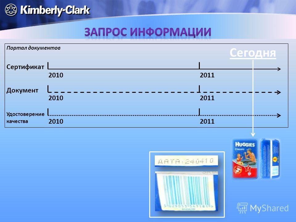 Сегодня Портал документов 20102011 20102011 20102011 Сертификат Документ Удостоверение качества