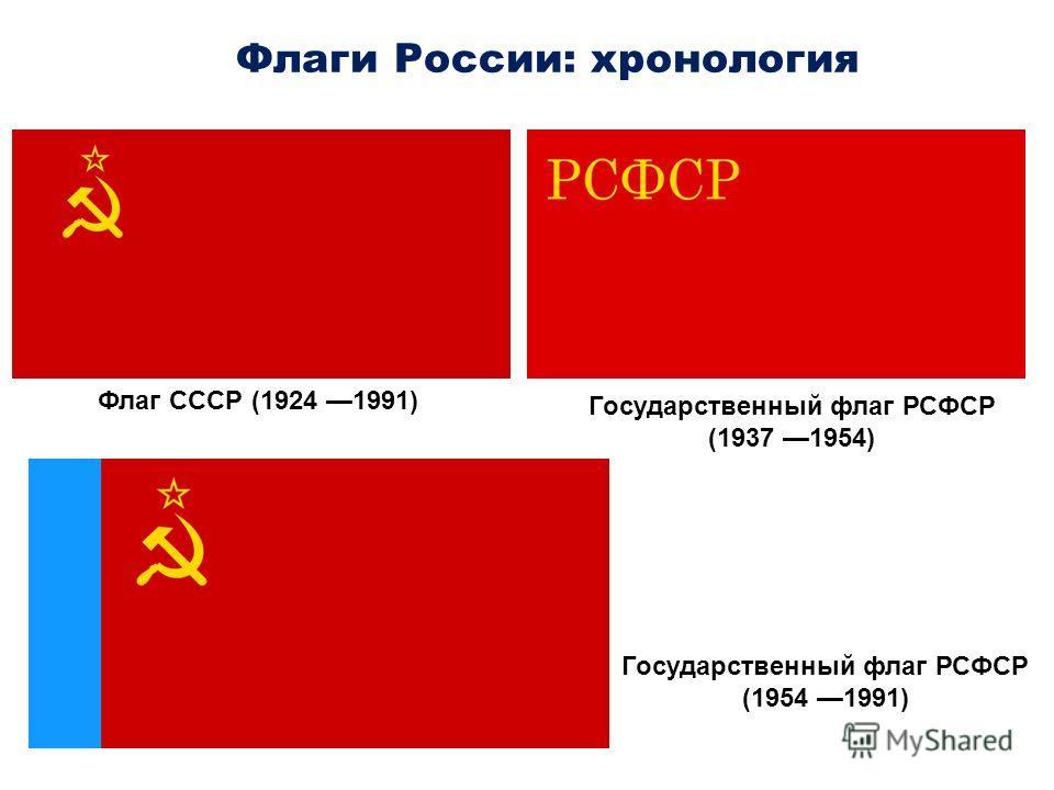 Флаги России: хронология Государственный флаг РСФСР (1954 1991) Флаг СССР (1924 1991) Государственный флаг РСФСР (1937 1954)