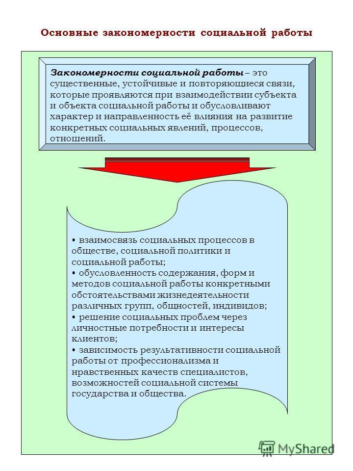 Закономерности социальной работы – это существенные, устойчивые и повторяющиеся связи, которые проявляются при взаимодействии субъекта и объекта социальной работы и обусловливают характер и направленность её влияния на развитие конкретных социальных