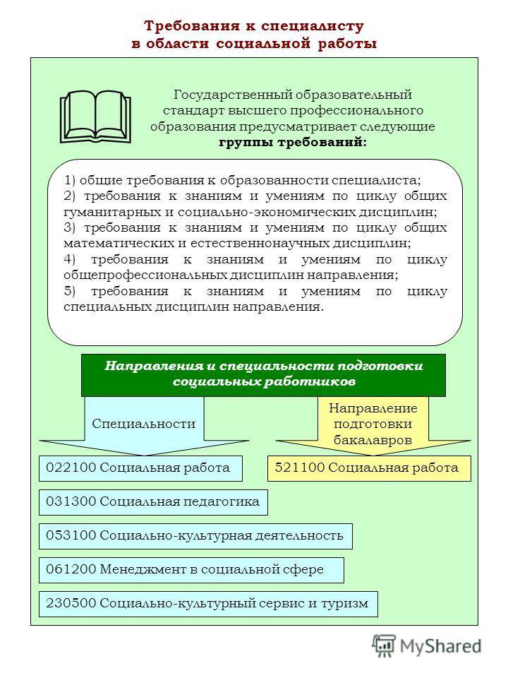 1) общие требования к образованности специалиста; 2) требования к знаниям и умениям по циклу общих гуманитарных и социально-экономических дисциплин; 3) требования к знаниям и умениям по циклу общих математических и естественнонаучных дисциплин; 4) тр