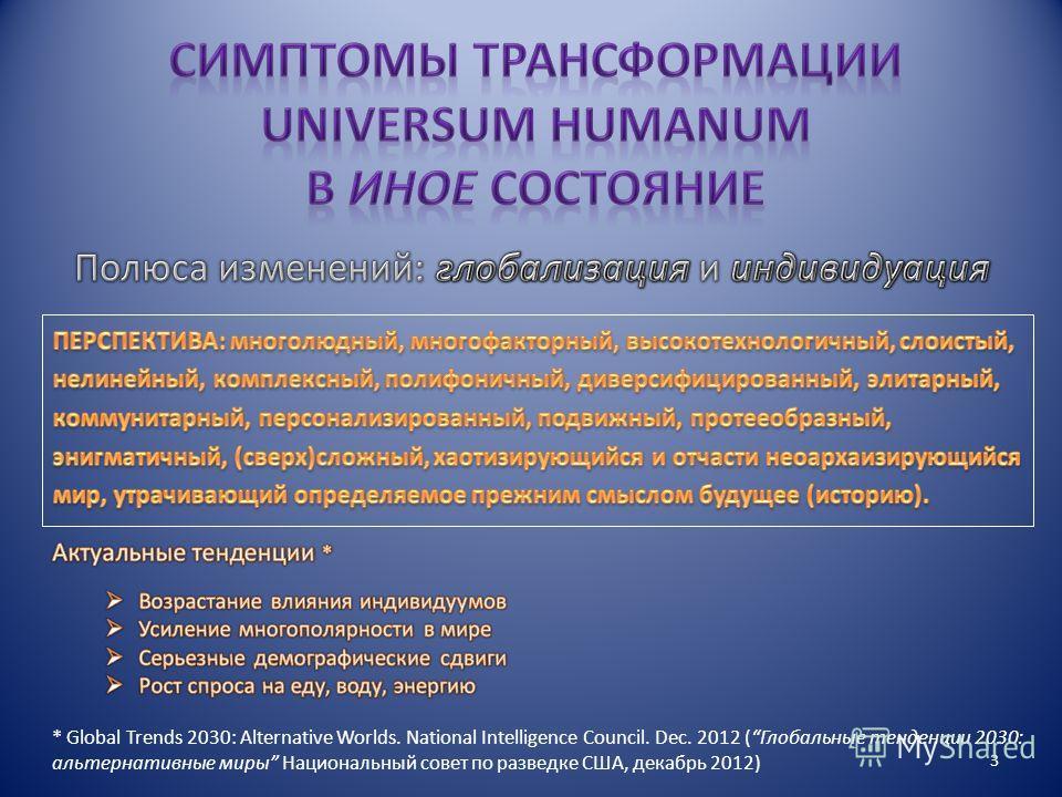 3 * Global Trends 2030: Alternаtive Worlds. National Intelligence Council. Dec. 2012 (Глобальные тенденции 2030: альтернативные миры Национальный совет по разведке США, декабрь 2012)