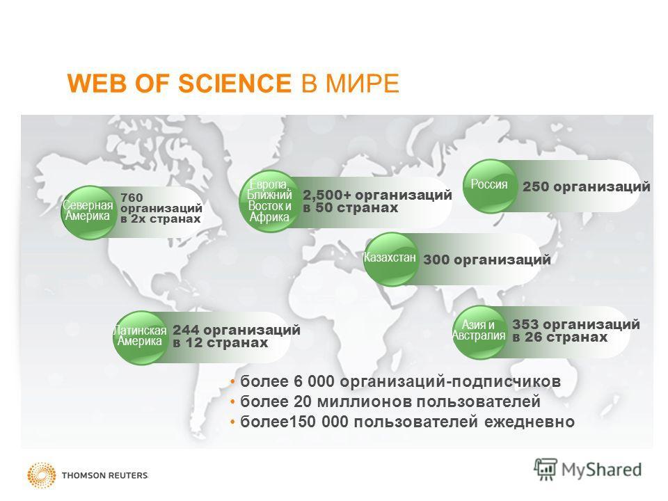 WEB OF SCIENCE В МИРЕ Азия и Австралия 353 организаций в 26 странах Европа, Ближний Восток и Африка 2,500+ организаций в 50 странах 244 организаций в 12 странах Латинская Америка 760 организаций в 2 х странах Северная Америка Россия 250 организаций К