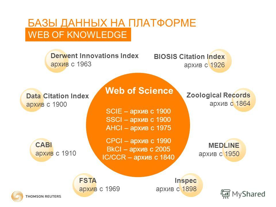 БАЗЫ ДАННЫХ НА ПЛАТФОРМЕ WEB OF SCIENCE Web of Science Core Collection SCIE – архив с 1900 SSCI – архив с 1900 AHCI – архив с 1975 CPCI – архив с 1990 BkCI – архив с 2005 IC/CCR – архив с 1840 Data Citation Index архив с 1900 Zoological Records архив