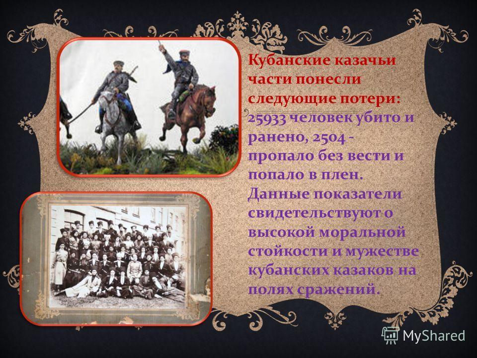 Кубанские казачьи части понесли следующие потери : 25933 человек убито и ранено, 2504 - пропало без вести и попало в плен. Данные показатели свидетельствуют о высокой моральной стойкости и мужестве кубанских казаков на полях сражений.