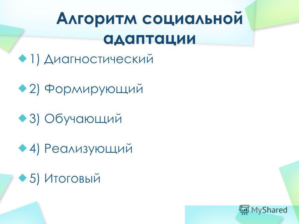 1) Диагностический 2) Формирующий 3) Обучающий 4) Реализующий 5) Итоговый
