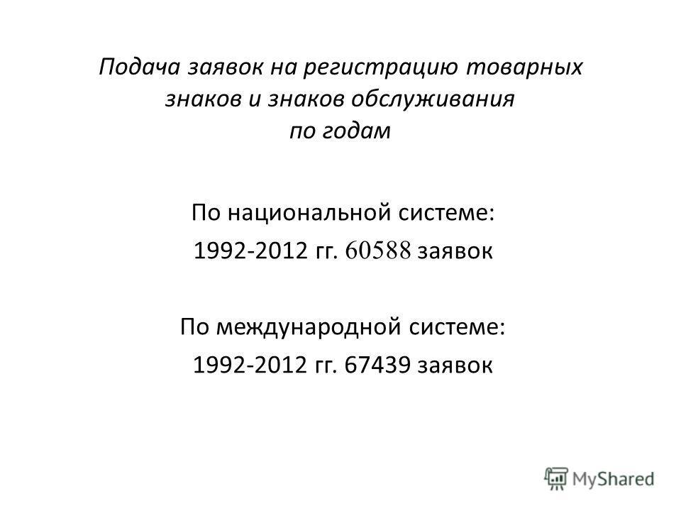 Подача заявок на регистрацию товарных знаков и знаков обслуживания по годам По национальной системе: 1992-2012 гг. 60588 заявок По международной системе: 1992-2012 гг. 67439 заявок
