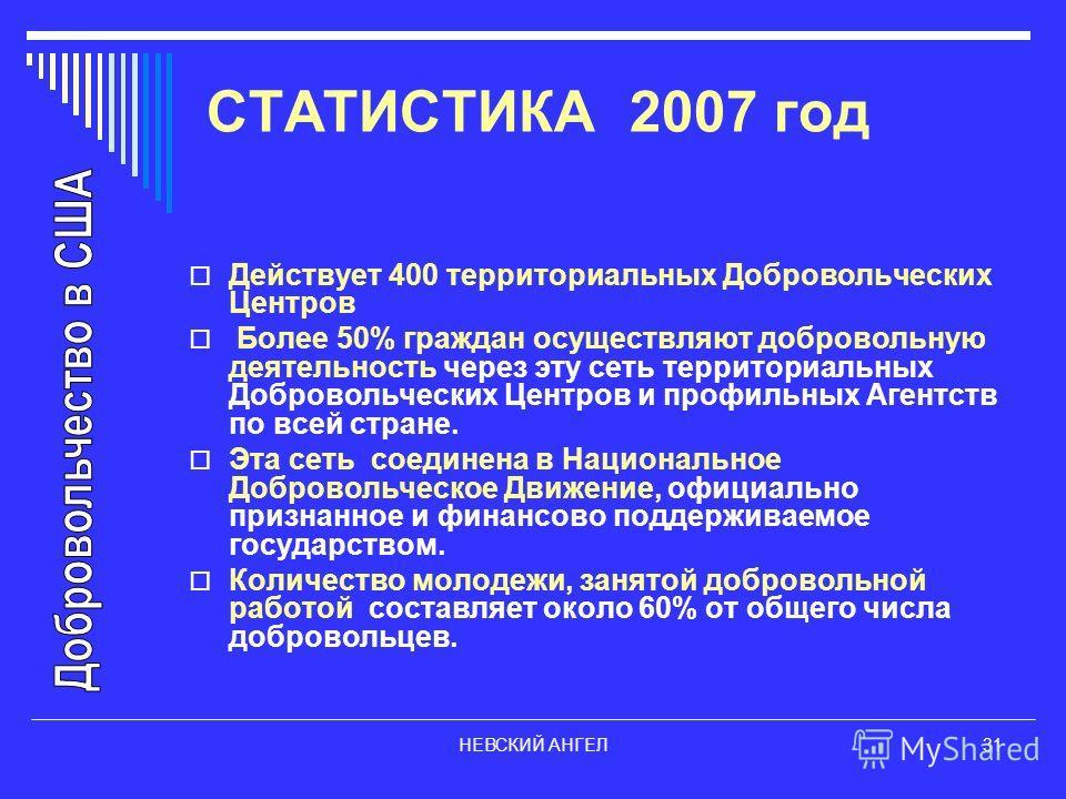 НЕВСКИЙ АНГЕЛ31 СТАТИСТИКА 2007 год Действует 400 территориальных Добровольческих Центров Более 50% граждан осуществляют добровольную деятельность через эту сеть территориальных Добровольческих Центров и профильных Агентств по всей стране. Эта сеть с