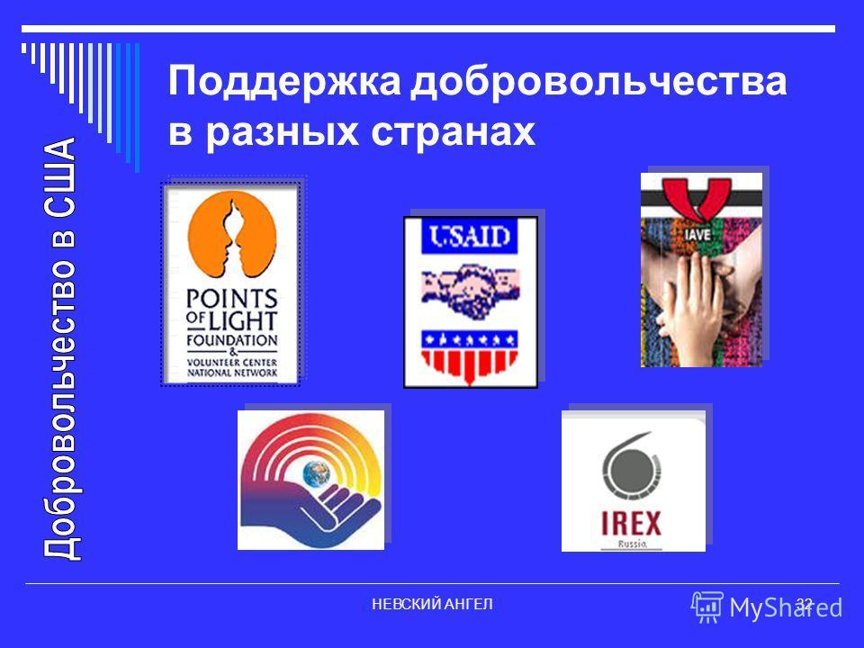 НЕВСКИЙ АНГЕЛ32 Поддержка добровольчества в разных странах
