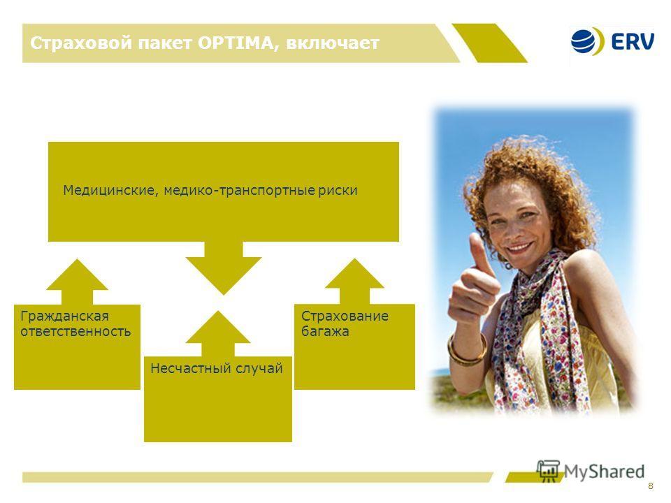 Страховой пакет OPTIMA, включает 8 Страхование багажа Несчастный случай Гражданская ответственность Медицинские, медико-транспортные риски