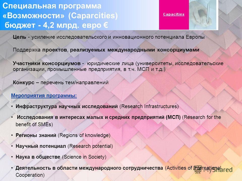 Мероприятия программы: Инфраструктура научных исследований (Research Infrastructures) Исследования в интересах малых и средних предприятий (МСП) (Research for the benefit of SMEs) Регионы знаний (Regions of knowledge) Научный потенциал (Research pote