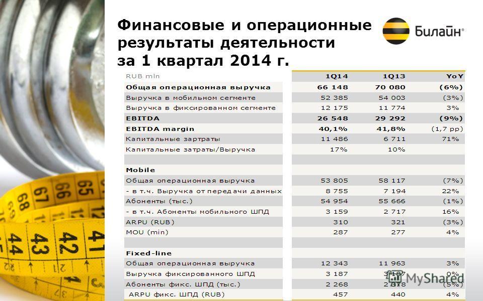© «Билайн», БЕ Россия 2014 10 Финансовые и операционные результаты деятельности за 1 квартал 2014 г.