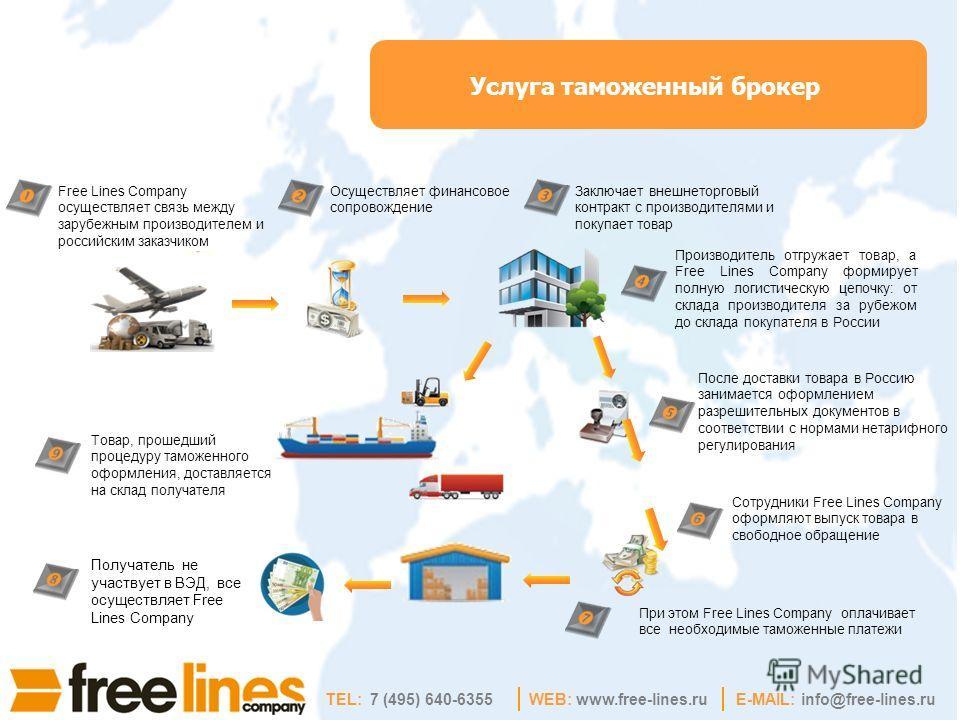 WEB: www.free-lines.ruE-MAIL: info@free-lines.ru Услуга таможенный брокер Free Lines Company осуществляет связь между зарубежным производителем и российским заказчиком Осуществляет финансовое сопровождение Заключает внешнеторговый контракт с производ