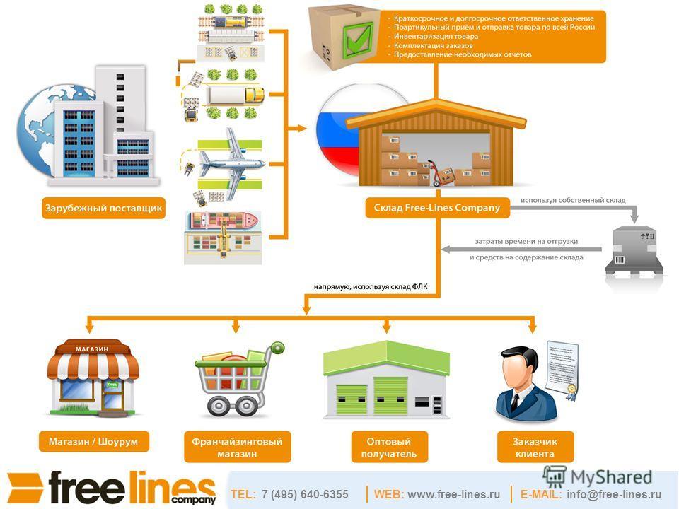 WEB: www.free-lines.ruE-MAIL: info@free-lines.ru TEL: 7 (495) 640-6355