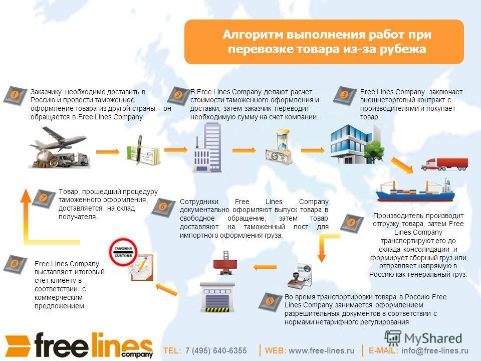 WEB: www.free-lines.ruE-MAIL: info@free-lines.ru Алгоритм выполнения работ при перевозке товара из-за рубежа В Free Lines Company делают расчет стоимости таможенного оформления и доставки, затем заказчик переводит необходимую сумму на счет компании.
