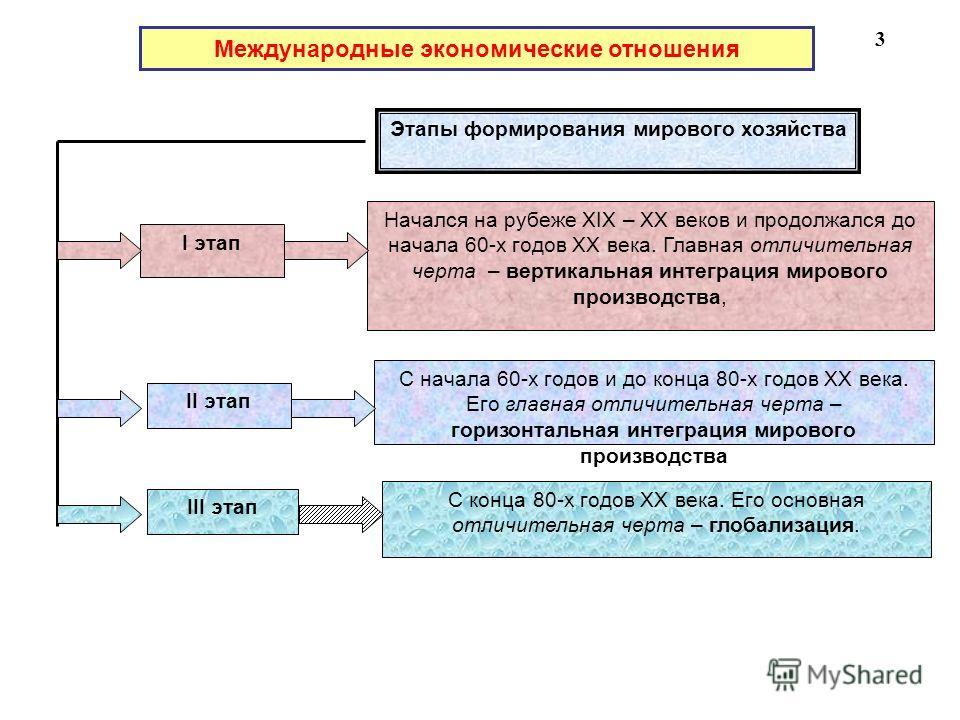 Проект электронное пособие по праву