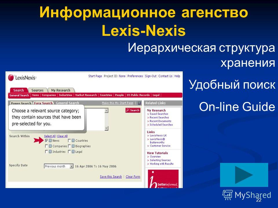 22 Информационное агенство Lexis-Nexis Иерархическая структура хранения Удобный поиск On-line Guide