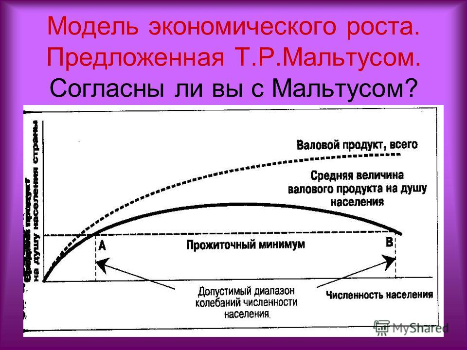 Модель экономического роста. Предложенная Т.Р.Мальтусом. Согласны ли вы с Мальтусом?