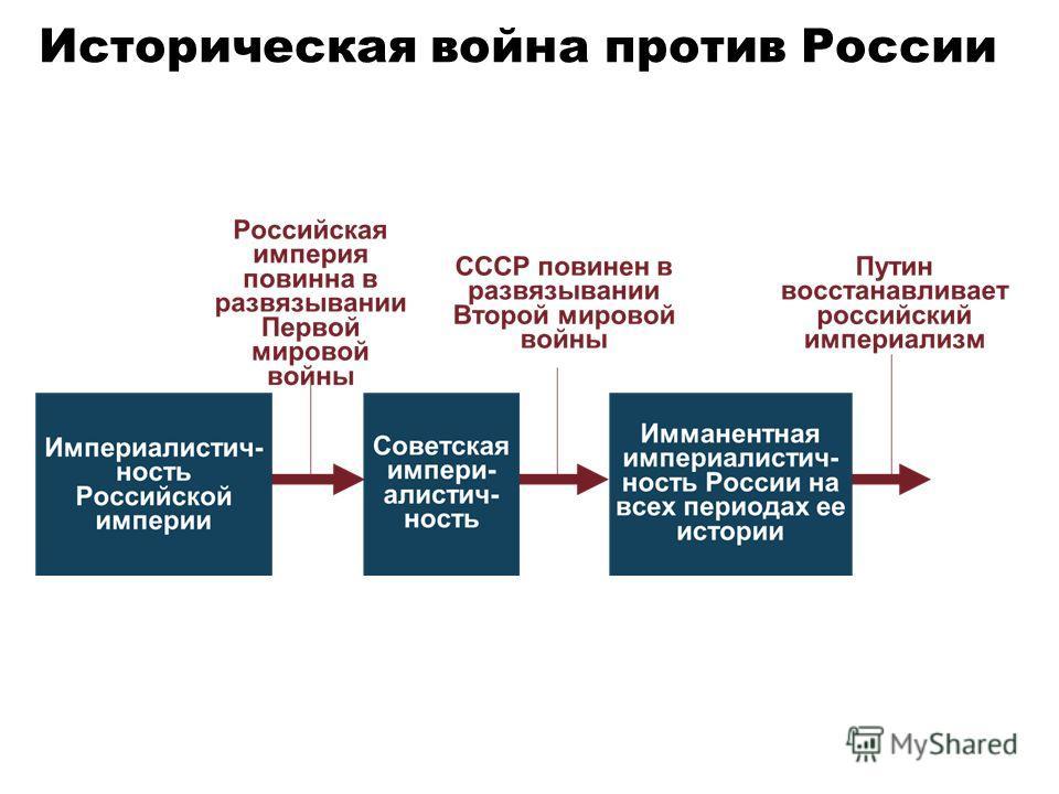 Историческая война против России