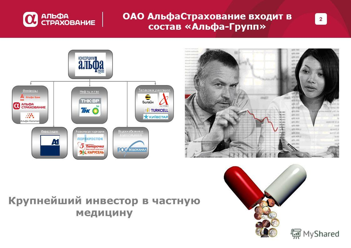 ОАО Альфа Страхование входит в состав «Альфа-Групп» 2 Крупнейший инвестор в частную медицину