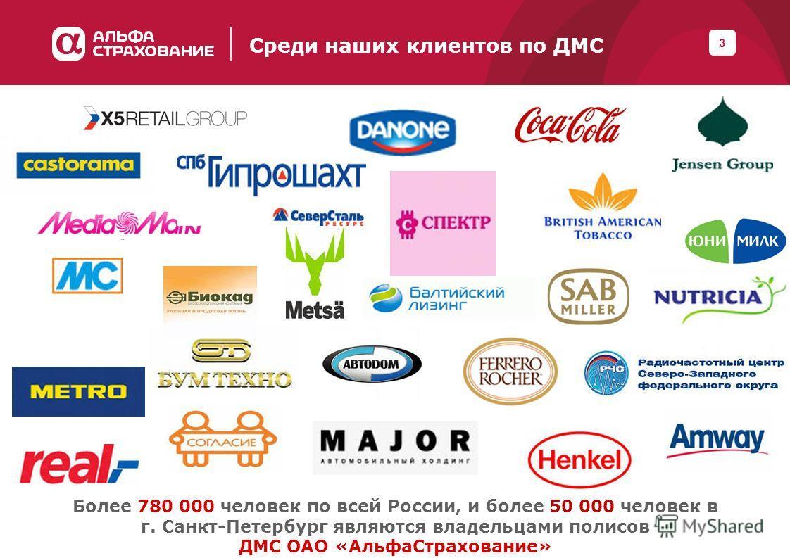 Среди наших клиентов по ДМС 3 Более 780 000 человек по всей России, и более 50 000 человек в г. Санкт-Петербург являются владельцами полисов ДМС ОАО «Альфа Страхование»