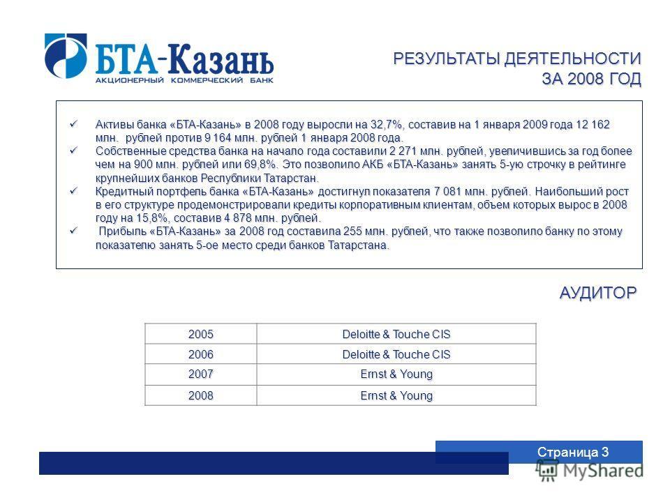Страница 3 РЕЗУЛЬТАТЫ ДЕЯТЕЛЬНОСТИ ЗА 2008 ГОД 2005 Deloitte & Touche CIS 2006 2007 Ernst & Young 2008 Ernst & Young Активы банка «БТА-Казань» в 2008 году выросли на 32,7%, составив на 1 января 2009 года 12 162 млн. рублей против 9 164 млн. рублей 1