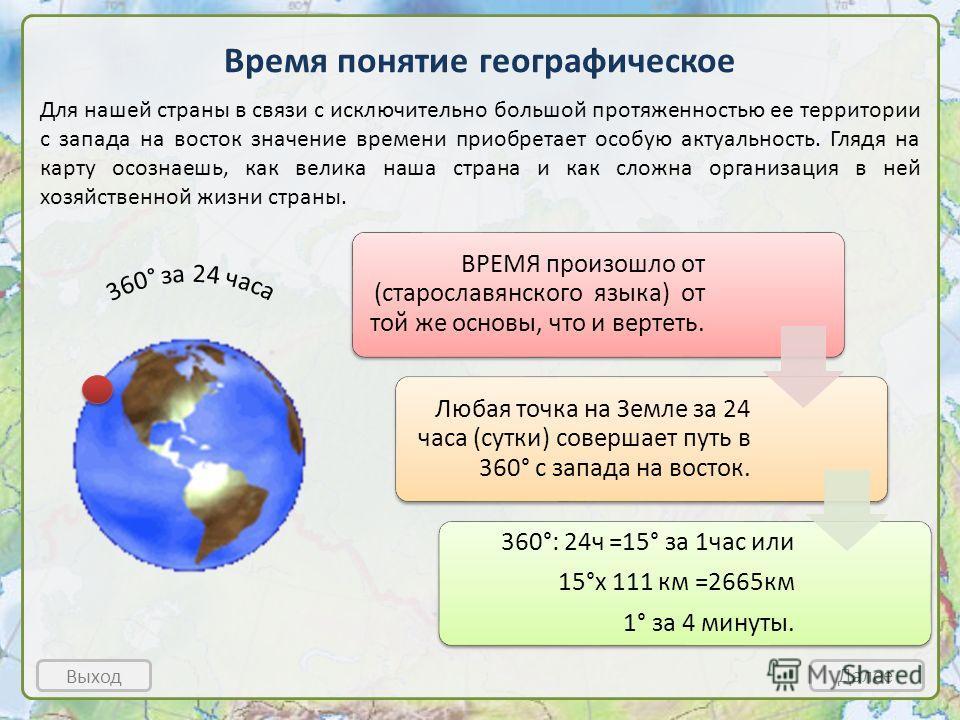 Время понятие географическое Выход Далее ВРЕМЯ произошло от (старославянского языка) от той же основы, что и вертеть. Любая точка на Земле за 24 часа (сутки) совершает путь в 360° с запада на восток. 360°: 24 ч =15° за 1 час или 15°x 111 км =2665 км