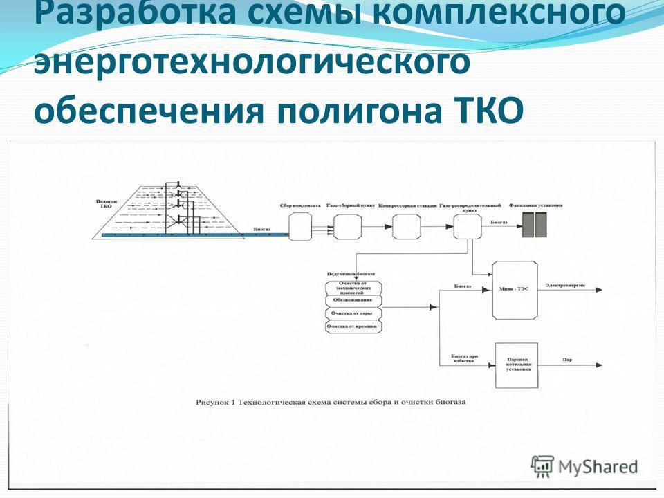 Разработка схемы комплексного энерготехнологического обеспечения полигона ТКО
