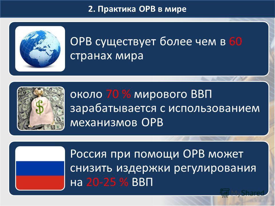 2. Практика ОРВ в мире ОРВ существует более чем в 60 странах мира около 70 % мирового ВВП зарабатывается с использованием механизмов ОРВ Россия при помощи ОРВ может снизить издержки регулирования на 20-25 % ВВП