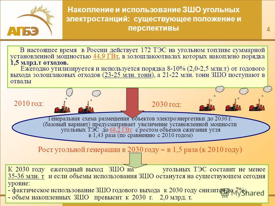 Накопление и использование ЗШО угольных электростанций: существующее положение и перспективы В настоящее время в России действует 172 ТЭС на угольном топливе суммарной установленной мощностью 44,9 ГВт, в золошлакоотвалах которых накоплено порядка 1,5
