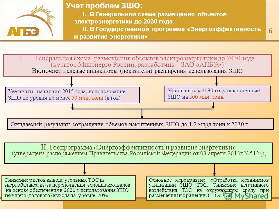 Генеральная схема размещения 2030