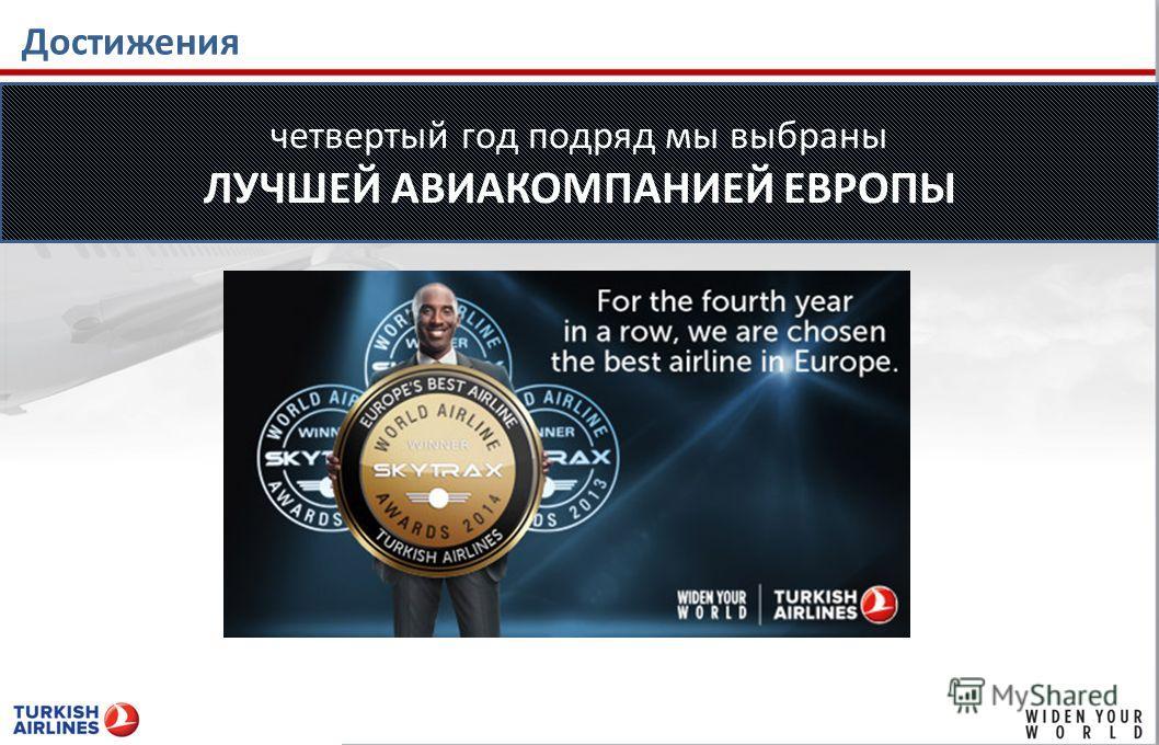 Достижения четвертый год подряд мы выбраны ЛУЧШЕЙ АВИАКОМПАНИЕЙ ЕВРОПЫ