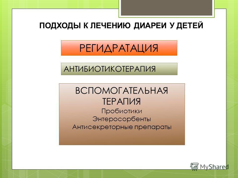 ПОДХОДЫ К ЛЕЧЕНИЮ ДИАРЕИ У ДЕТЕЙ РЕГИДРАТАЦИЯ АНТИБИОТИКОТЕРАПИЯ ВСПОМОГАТЕЛЬНАЯ ТЕРАПИЯ Пробиотики Энтеросорбенты Антисекреторные препараты