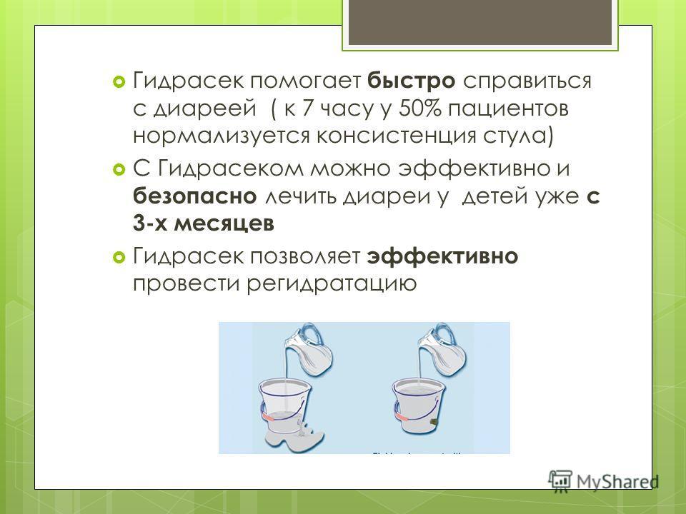 Гидрасек помогает быстро справиться с диареей ( к 7 часу у 50% пациентов нормализуется консистенция стула) С Гидрасеком можно эффективно и безопасно лечить диареи у детей уже с 3-х месяцев Гидрасек позволяет эффективно провести регидратацию