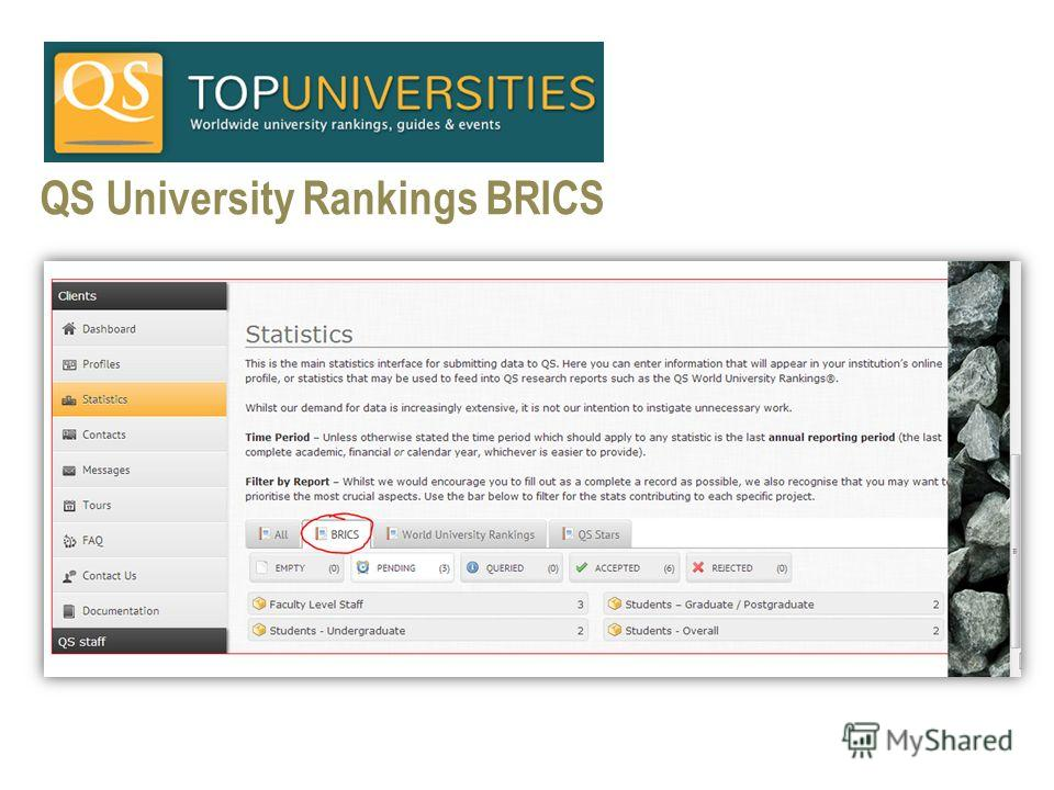 QS University Rankings BRICS