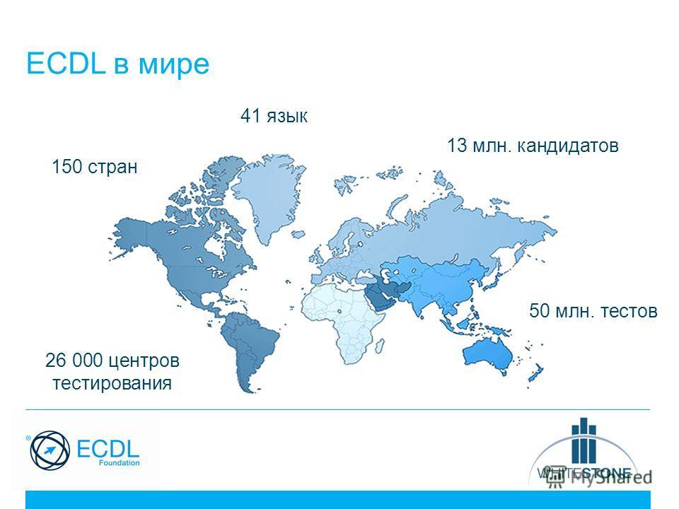 ECDL в мире 150 стран 26 000 центров тестирования 13 млн. кандидатов 50 млн. тестов 41 язык