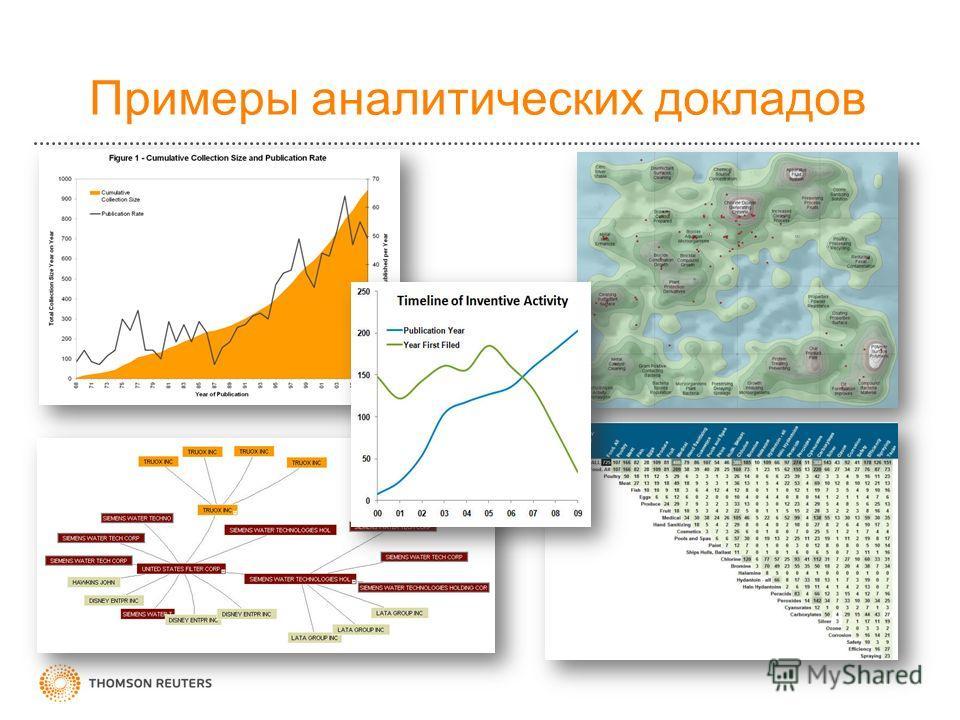 Примеры аналитических докладов