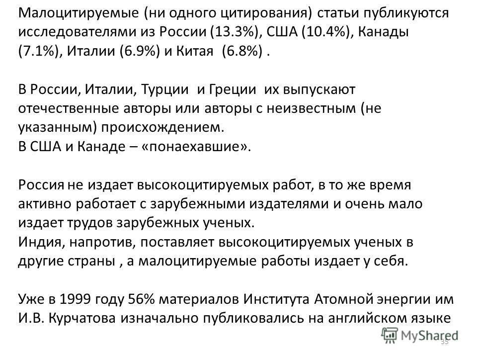 35 Малоцитируемые (ни одного цитирования) статьи публикуются исследователями из России (13.3%), США (10.4%), Канады (7.1%), Италии (6.9%) и Китая (6.8%). В России, Италии, Турции и Греции их выпускают отечественные авторы или авторы с неизвестным (не