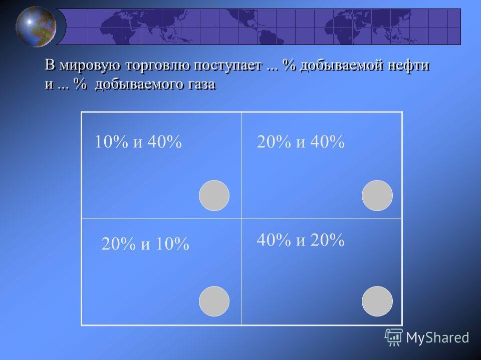 В мировую торговлю поступает... % добываемой нефти и... % добываемого газа В мировую торговлю поступает... % добываемой нефти и... % добываемого газа 10% и 40%20% и 40% 40% и 20% 20% и 10%