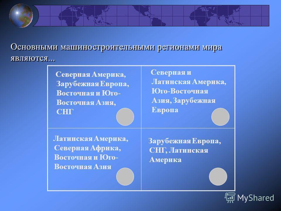 Основными машиностроительными регионами мира являются... Северная Америка, Зарубежная Европа, Восточная и Юго- Восточная Азия, СНГ Северная и Латинская Америка, Юго-Восточная Азия, Зарубежная Европа Латинская Америка, Северная Африка, Восточная и Юго