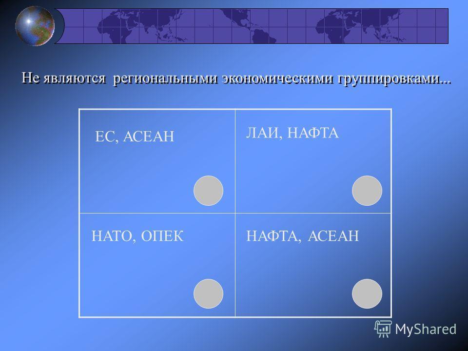 Не являются региональными экономическими группировками... ЕС, АСЕАН ЛАИ, НАФТА НАТО, ОПЕКНАФТА, АСЕАН